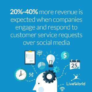 more-revenue