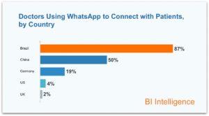 Doctors_Are_Using_WhatsApp