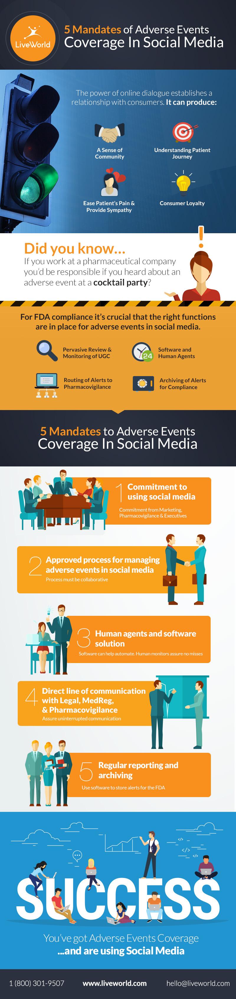 Managing Adverse Events in Social Media