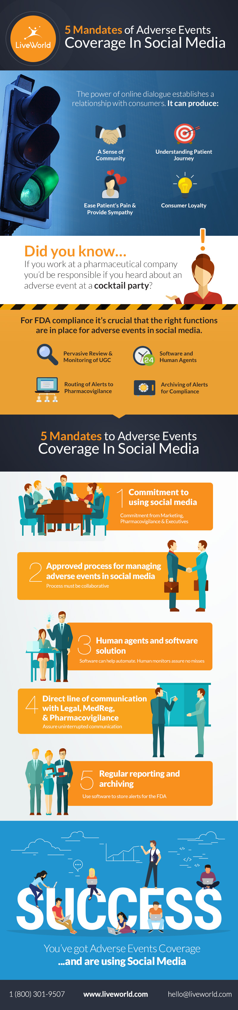 Managing Adverse Events in Social Media